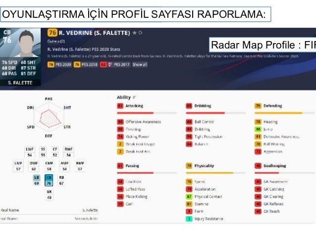 Radar Map Profile : FIF PROFİL SAYFASI RAPORLAMA:OYUNLAŞTIRMA İÇİN PROFİL SAYFASI RAPORLAMA: