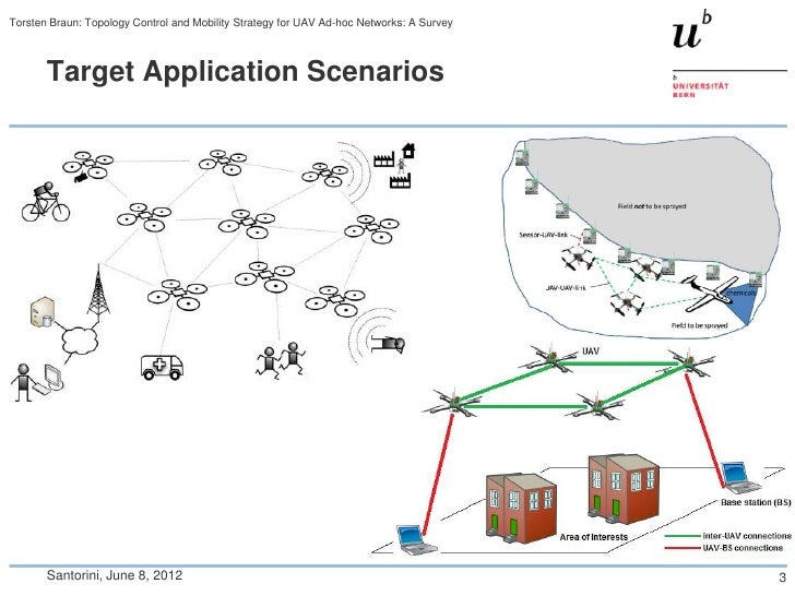topology control and mobility strategy for uav ad hoc networks rh slideshare net