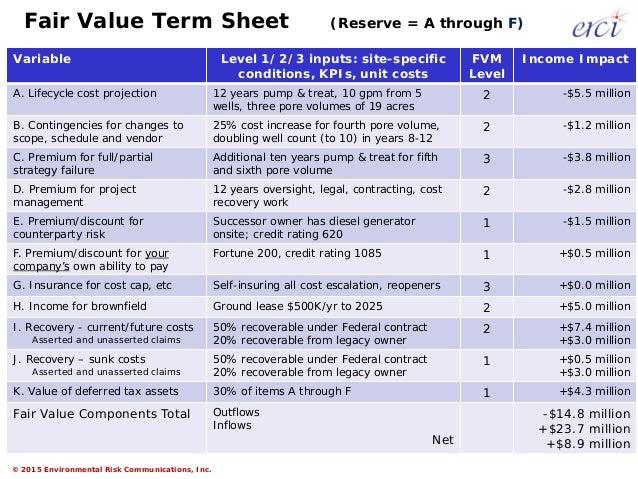 erci mar2015 webinar fair value measurement. Black Bedroom Furniture Sets. Home Design Ideas
