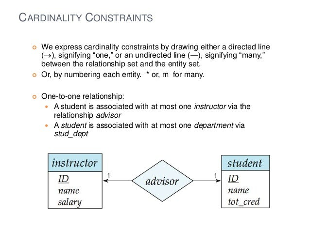 Entity relationship diagram many to many 13 cardinality constraints ccuart Gallery