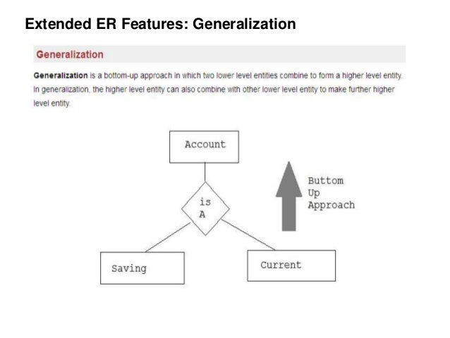 extended er features: generalization