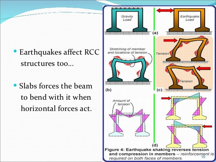9 10 earthquakes affect rcc structures
