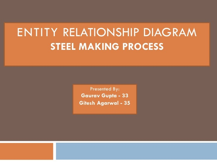 process of creating the entity relationship diagrams