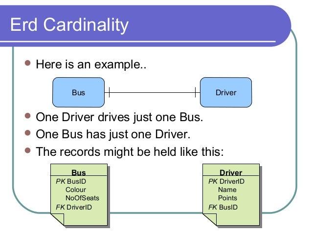 entity relationship cardinality