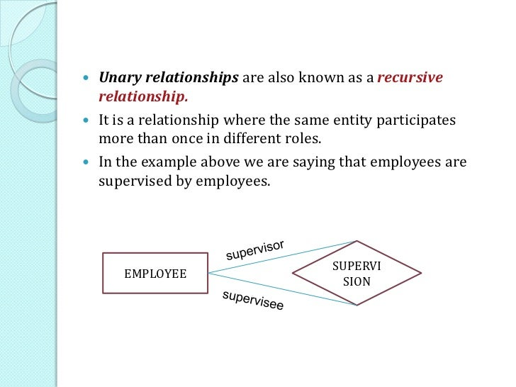 unary relationship in diagram