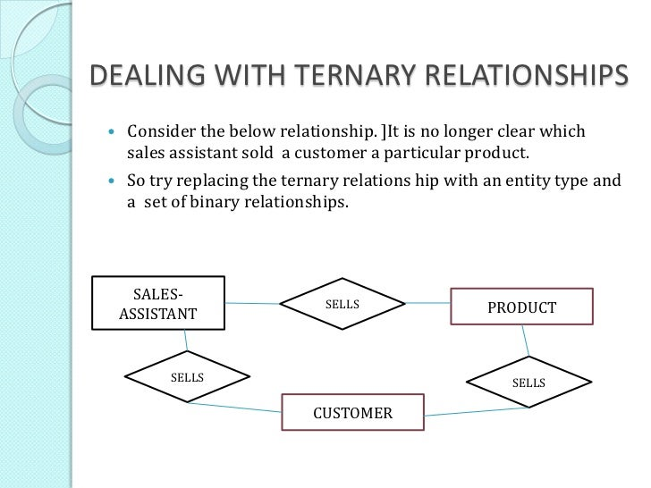 45 dealing with ternary relationships