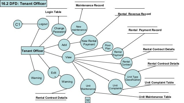 Er diagram for shopping mall management system ccuart Image collections