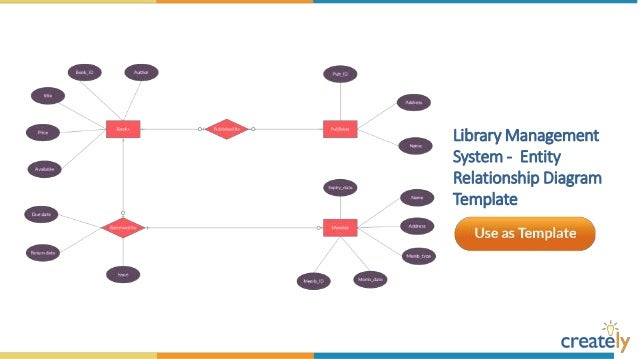 erd of enrollment system Download and read entity relationship diagram for student enrollment system entity relationship diagram for student enrollment system make more knowledge even in less.