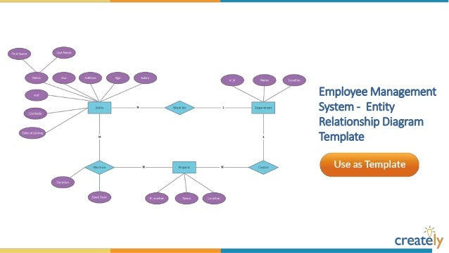 Entity relationship diagram templates by creately student enrollment system entity relationship diagram template 11 ccuart Images