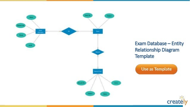 entity relationship diagram templates by creately 5 638?cb\=1459242384 railway system er diagram er diagram of double major with students  at edmiracle.co