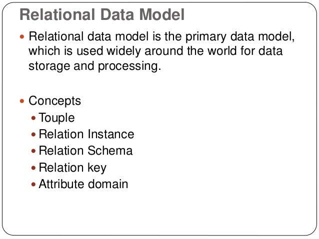 Er diagrams presentation relational data model ccuart Images