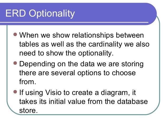Erd optionality Slide 2