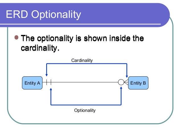 Erd optionality 5 638gcb1391329796 5 ccuart Gallery