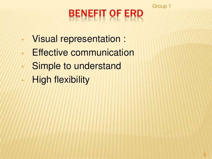 Entity relationship diagram presentation ccuart Choice Image