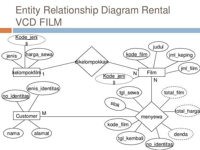 Diagram Wiring Diagram Ac Rumah Full Version Hd Quality Ac Rumah Automedixaas Lacleduparticulier Immo Fr