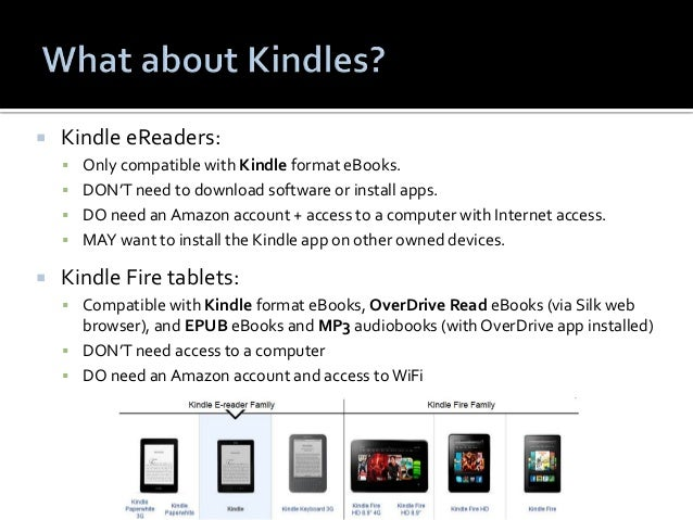 OverDrive: A digital download service for libraries / Troubleshooting…