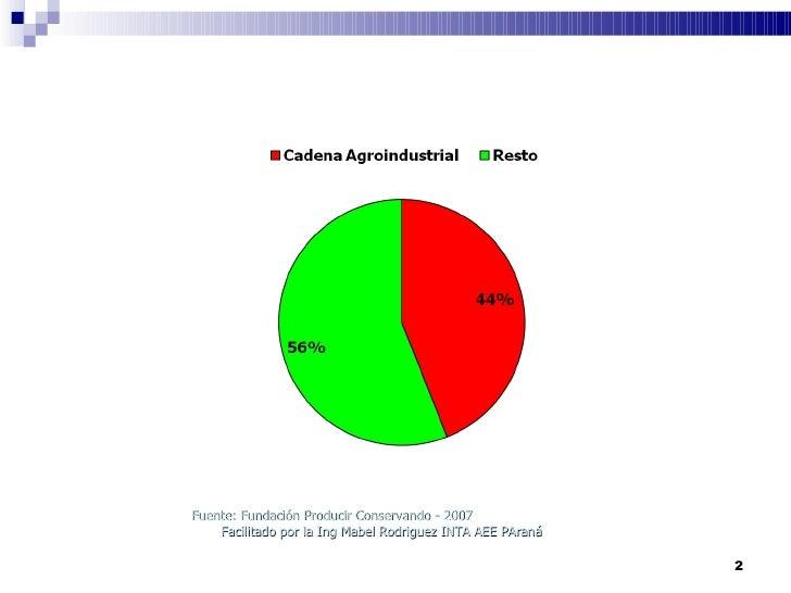 Agricultura    Cereales y Oleaginosas <ul><li>En la ultima década la superficie sembrada total de la provincia se incremen...