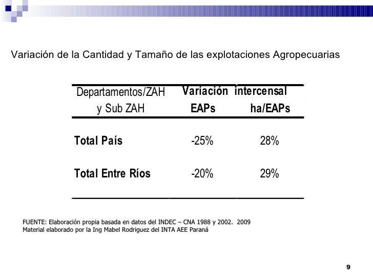 LINO <ul><li>Los resultados finales de la campaña 2007/08 son: </li></ul><ul><li>Área Sembrada:  6.080   ha </li></ul><ul>...