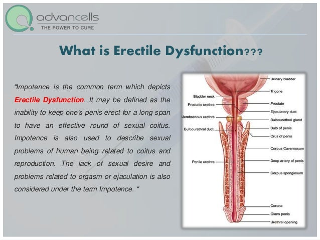 Erectile dysfunction drug