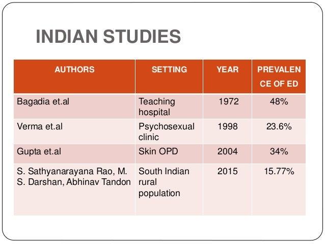 erectile dysfunction statistics 2015