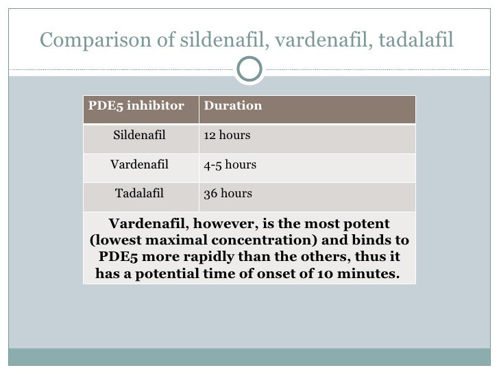 Difference between sildenafil tadalafil and vardenafil side acheter viagra en pharmacie sans ordonnance