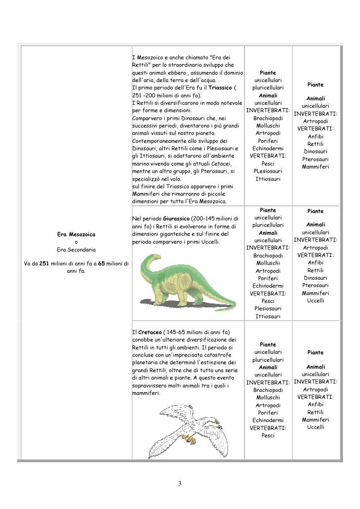 Favoloso Ere geologiche QN83