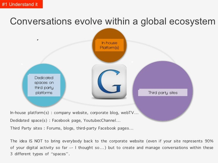#1 Understand your online reputation   Conversations evolve within a global   ecosystem                                   ...