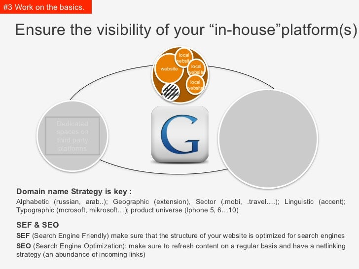 """#3 Work on the basics.   Ensure the visibility of your """"in-house"""" platform   (s)                                          ..."""