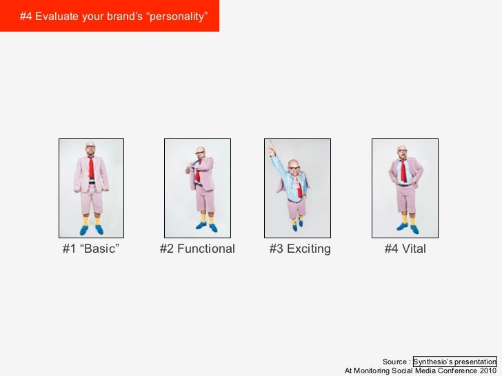 """#4 Evaluate your brand's """"personality""""         #1 """"Basic""""         #2 Functional   #3 Exciting           #4 Vital          ..."""