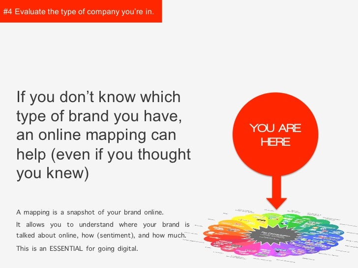 #4 Evaluate the type ofcompany you're in.   If you don't know which   type of brand you have,                             ...