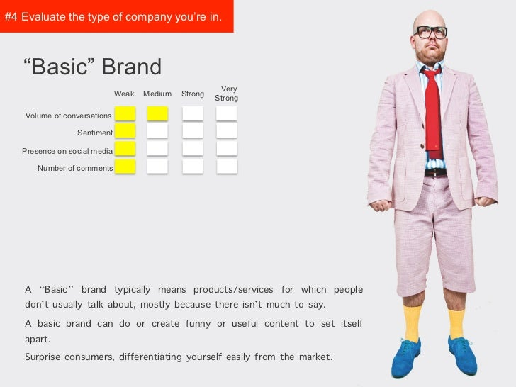 """#4 Evaluate the type ofcompany you're in.   """"Basic"""" Brand                                                        Very     ..."""
