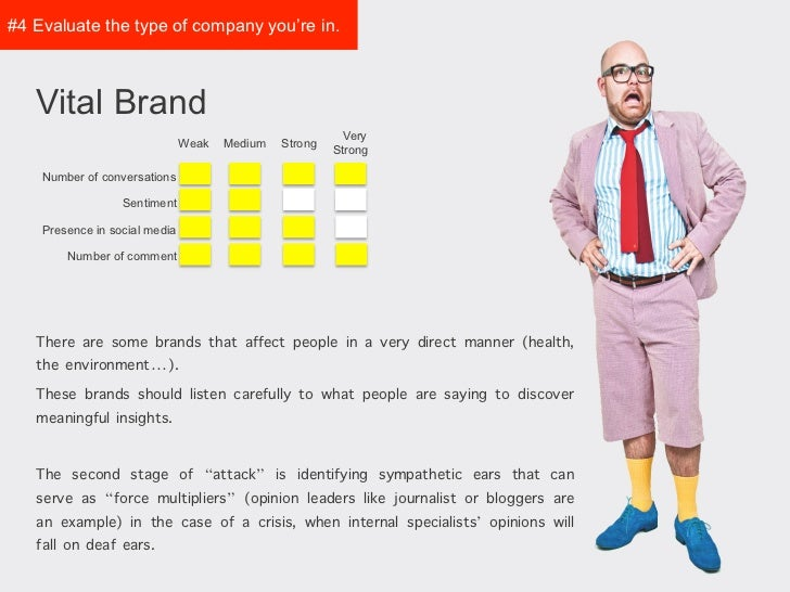 #4 Evaluate the type of   company you're in.   Vital Brand                                                         Very   ...