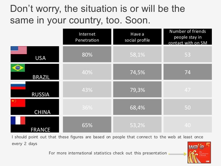 Don't worry, the situation is or will be thesame in your country, too. Soon.                                              ...