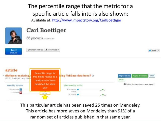 OpenUCT Initiative Available at: http://www.impactstory.org/CarlBoettiger The percentile range that the metric for a speci...