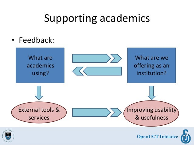 OpenUCT Initiative Supporting academics • Feedback: What are academics using? What are we offering as an institution? Exte...