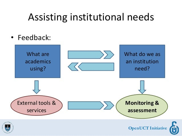OpenUCT Initiative Assisting institutional needs • Feedback: What are academics using? What do we as an institution need? ...