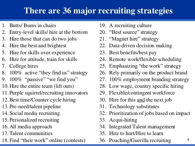 the best recruiting strategy is the 10 best ways to ensure you find the right person for your available  the job description assists you to plan your recruiting strategy for hiring the right employee 02.