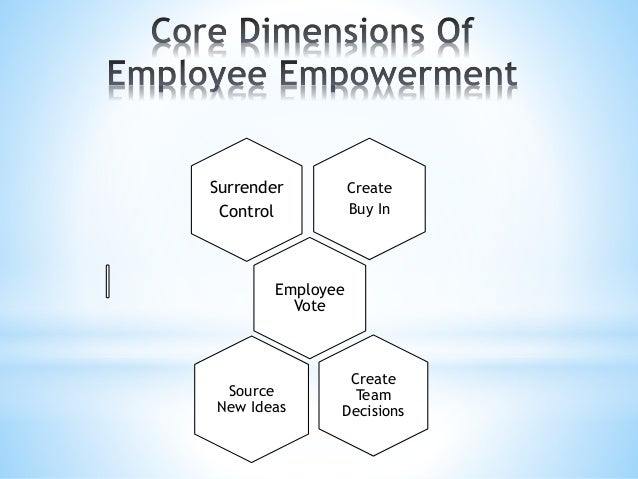 the importance of the idea of empowering employees to make decision in an organization Influence of leadership empowerment behavior on organizational performance  importance of idea implementation,  empowering service employees.