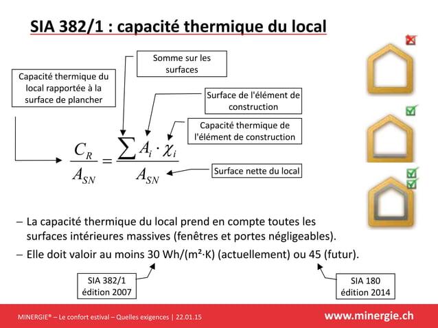 MINERGIE® – Le confort estival – Quelles exigences | 22.01.15 www.minergie.ch SIA 382/1 : capacité thermique du local  La...
