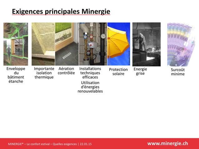 MINERGIE® – Le confort estival – Quelles exigences | 22.01.15 www.minergie.ch Exigences principales Minergie Aération cont...