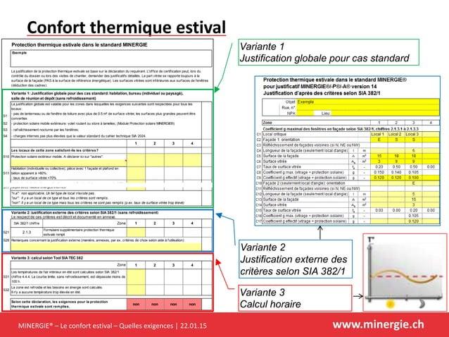 MINERGIE® – Le confort estival – Quelles exigences | 22.01.15 www.minergie.ch Confort thermique estival Protection thermiq...