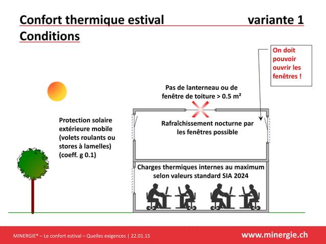 MINERGIE® – Le confort estival – Quelles exigences | 22.01.15 www.minergie.ch Confort thermique estival variante 1 Conditi...