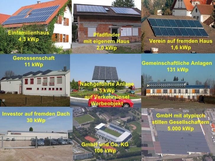 Einfamilienhaus 4,3 kWp Pfadfinder mit eigenem Haus 2,0 kWp Verein auf fremden Haus 1,6 kWp Investor auf fremden Dach 30 k...