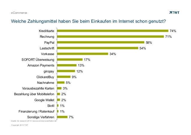 Copyright 2013 TWTeCommerceWelche Zahlungsmittel haben Sie beim Einkaufen im Internet schon genutzt?7%1%1%2%2%3%5%9%12%13%...