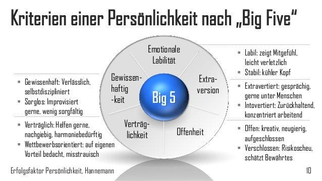 Five der big persönlichkeit die ᐅ Big