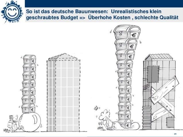 bau-unwesen.de 25 So ist das deutsche Bauunwesen: Unrealistisches klein geschraubtes Budget => Überhohe Kosten , schlechte...