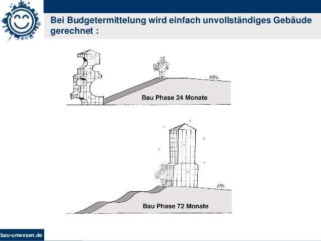 bau-unwesen.de 26 Bei Budgetermittelung wird einfach unvollständiges Gebäude gerechnet :