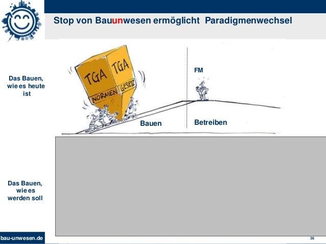 bau-unwesen.de 36 Das Bauen, wie es heute ist Stop von Bauunwesen ermöglicht Paradigmenwechsel FM Bauen Betreiben Das Baue...
