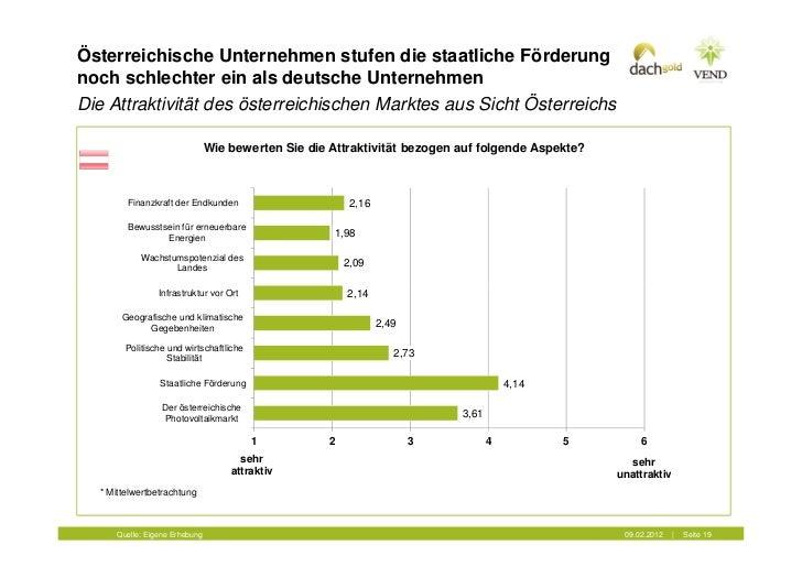 Österreichische Unternehmen stufen die staatliche Förderungnoch schlechter ein als deutsche UnternehmenDie Attraktivität d...