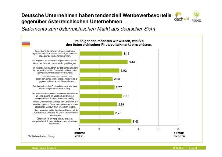 Deutsche Unternehmen haben tendenziell Wettbewerbsvorteilegegenüber österreichischen UnternehmenStatements zum österreichi...